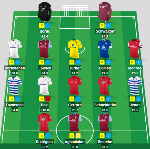 How to Choose Great Players For Your Fantasy Sport Team